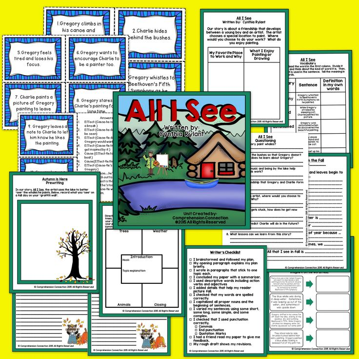 61 writing traits ideas Six traits resources the six trait model of writing instruction and assessment breaks down the complex task of learning to write into a group of teachable and.