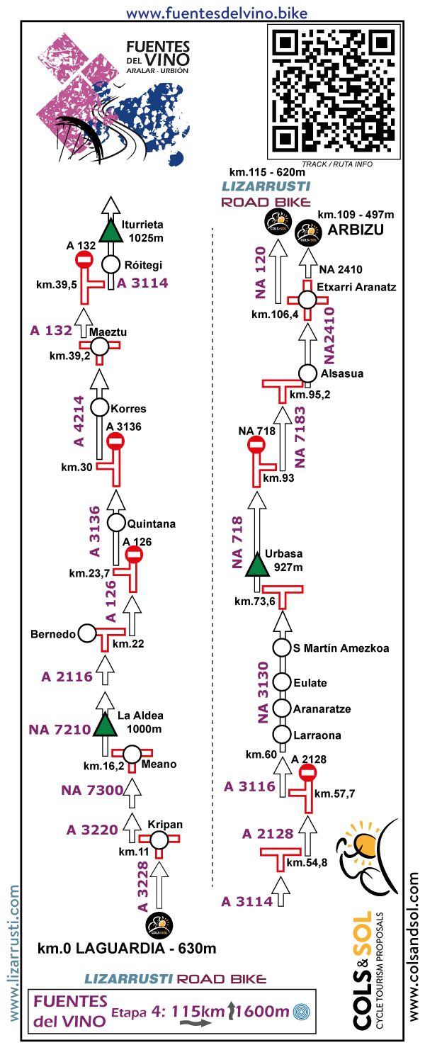 FUENTES del VINO stage 4, route sheet