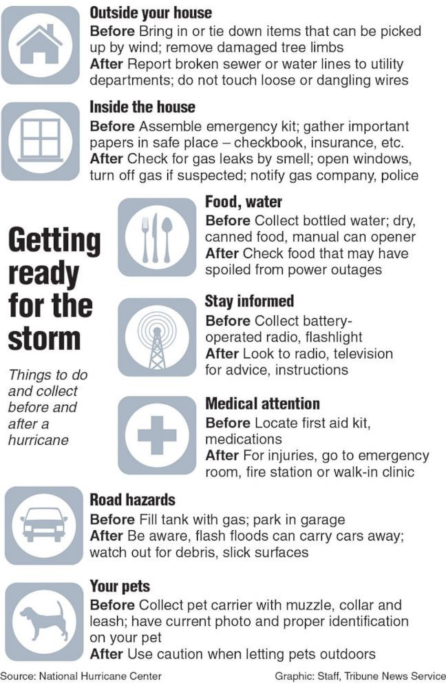 Best Hurricane Harvey  Images On   Truths Cross