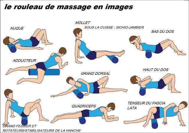 rouleau massage