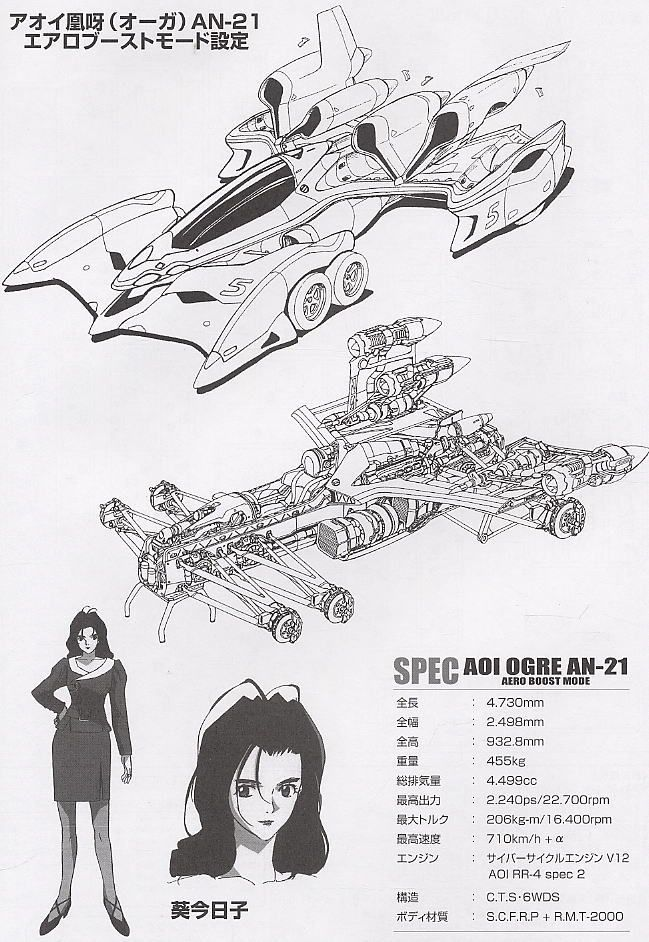 Future GPX Cyber Formula (1996)