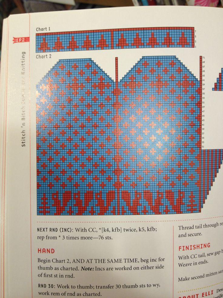 83 best Knit Fair Isle images on Pinterest | Fair isle knitting ...