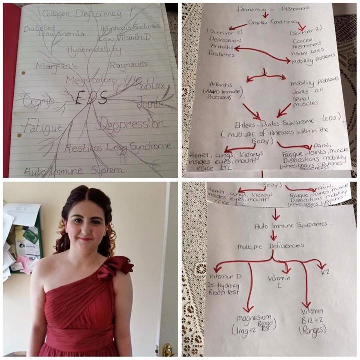 Testimony from Heidi Foster   Hi all thought I would share this with you as I have found a range and looking at it a holistic point of view to getting ours and my daughter health back. I have also included my charts which link it all to vitamin d deficiencies and other deficiencies to.   This is Gemma. X my beautiful daughter and all her life she has suffered with one illness after another for 18 years. And the chart In the top right corner I put together two years ago. Of just some of the…