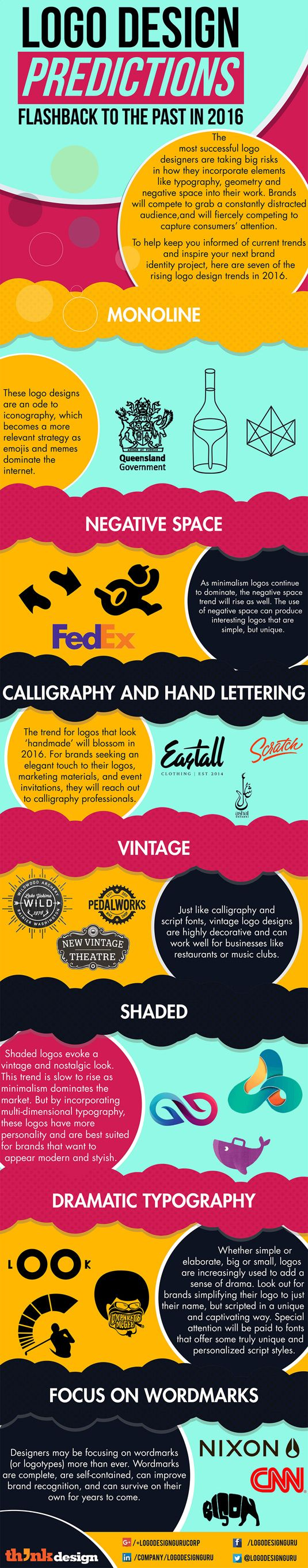 [INFOGRAPHIC] 7 rising logo design trends for 2016: Monoline; Negatice Space; Vintage; Shaded; Type; Wordmarks; Details>