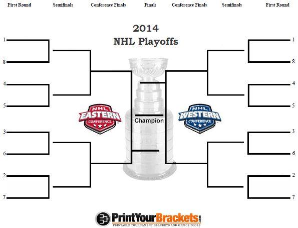 Printable NHL Playoff Bracket 2014