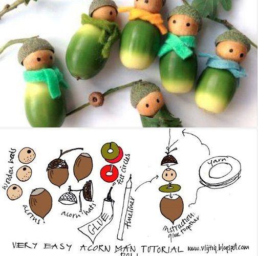 Petits bonhommes avoir des glands avec leurs cupules un - Que faire avec des pommes de pin ...