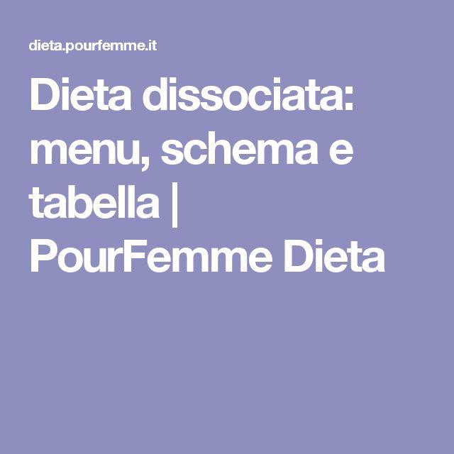 Dieta dissociata: menu, schema e tabella | PourFemme Dieta