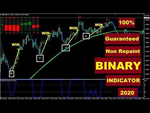 What is binary trading gpu