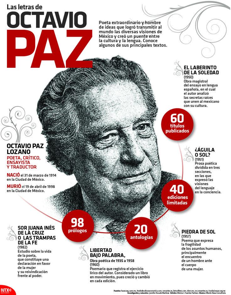 #HoyRecordamos al poeta mexicano #OctavioPaz. #InfografíaNotimex