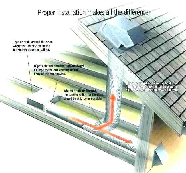 How To Install Bathroom Exhaust Vent On Roof In 2020 Bathroom Vent Fan Bathroom Fan Bathroom Exhaust Vent