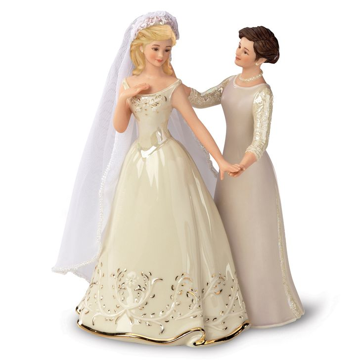 Chinese Wedding Gifts For Brides Parents : ... gifts fun gifts bone china bridesmaid gifts wedding gifts wedding