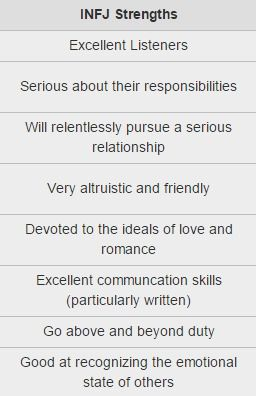 The INFJ Personality: INFJ Careers, Relationships, and Life
