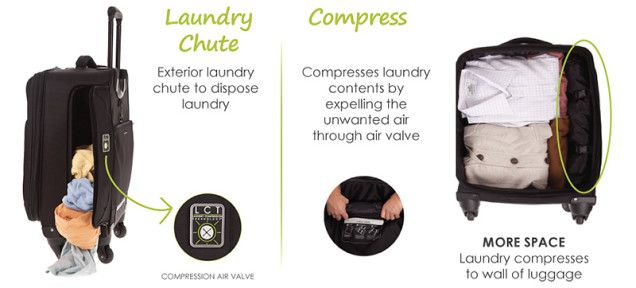 The Perfect Suitcase Keeps Your Smelly Laundry Sealed Off