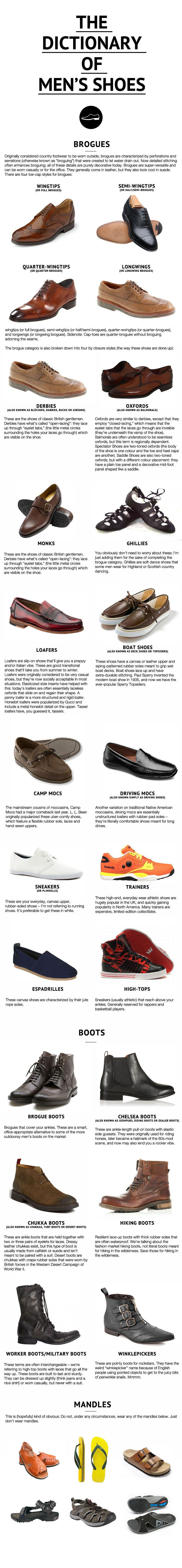 The Dictionary of Men's Shoes: How Shoes Can Make You More Attractive As A Man I secretly wish I can own these men's boots here, love these styles!