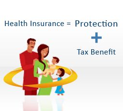 Protection + Tax Benefits with Health Insurance