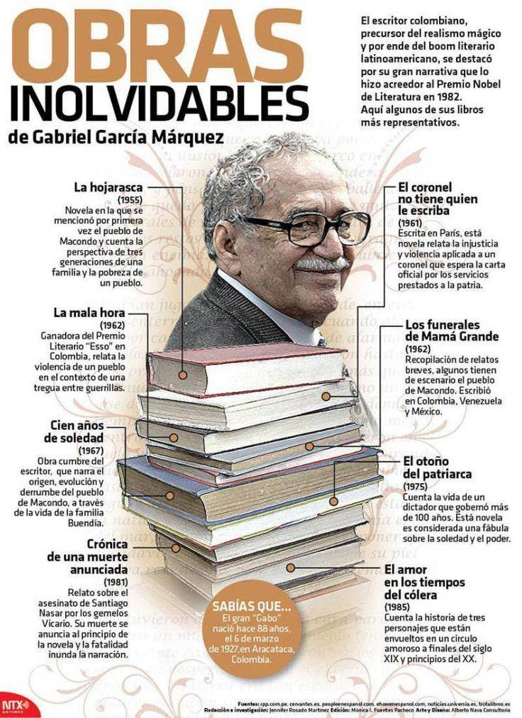 #Infografia Obras inolvidables de Gabriel García Márquez