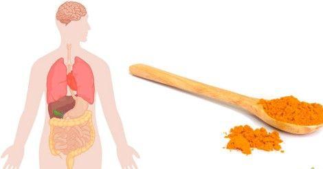 Ecco cosa accade al tuo corpo se mangi curcuma ogni giorno