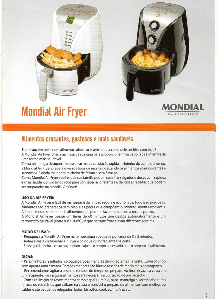 Air FryerAir Fryer, Revenue