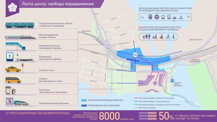 Презентационные материалы   Лахта Центр – многофункционального комплекса в приморском районе Санкт-Петербурга