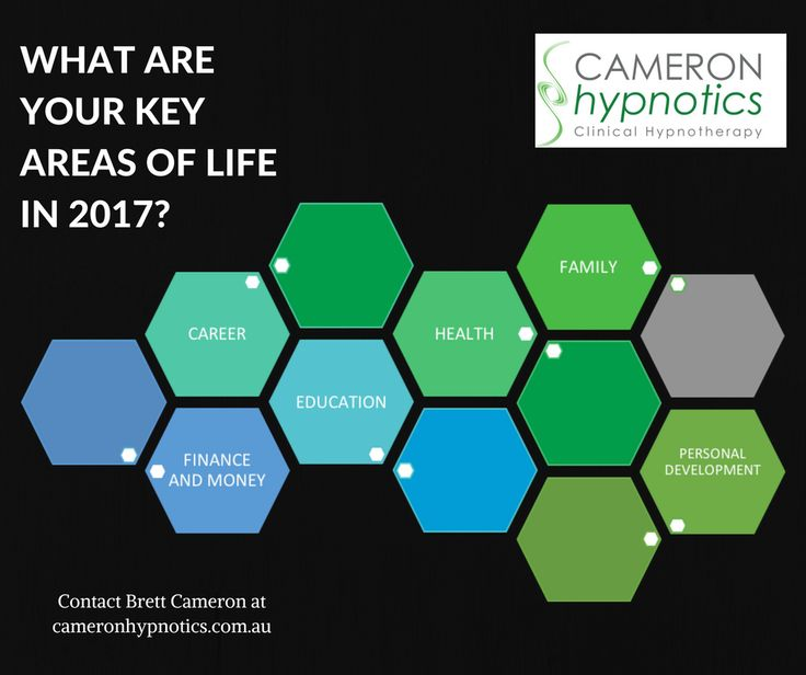 Cameron Hypnotics key areas of life. Goal planning tool to help you achieve your New Years resolutions. More motivational tips and tools are available at https://m.facebook.com/CameronHypnotics/