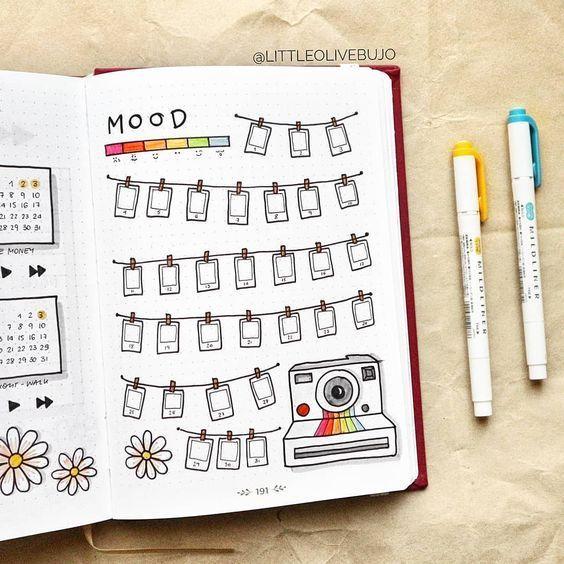 20 Ideen und Layouts für das Bullet Journal