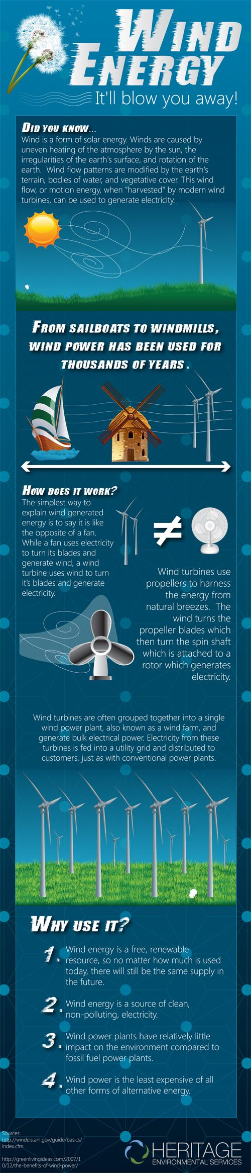 """""""#WindEnergy""""   Understand why to use wind energy - or why to invest in it: Because it makes sense!"""