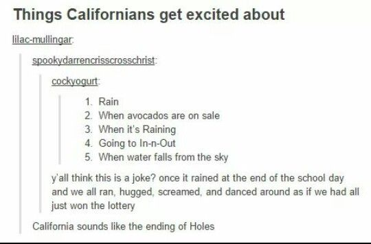 California in a nutshell