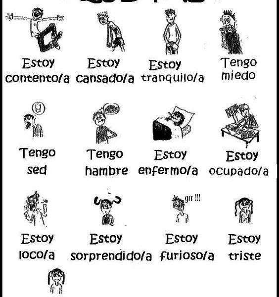 Как ты? Различные варианты на испанском