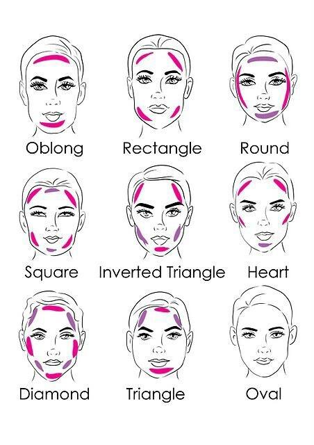 Contour guides for each shape.