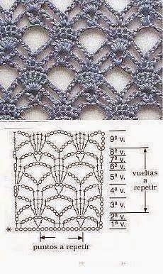 Interesting crochet stitch with chart