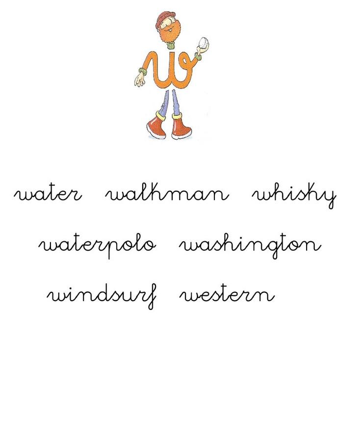 """Activipeques: Lectoescritura: """"W"""" """"w"""""""