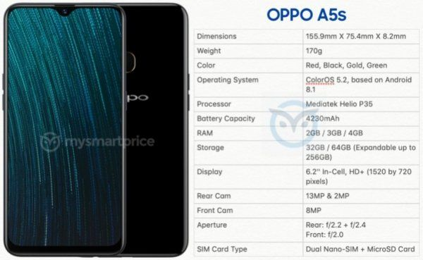 Oppo A5s Specs Features Smartphone Mobilephone Teknologi