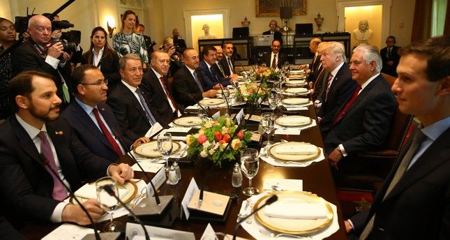 Turkish-US relations at the dawn of a new world order / The US,intentionally or not,has encouraged a terrorist organization to resume its war against an ally.Is it possible to trust such an ally after all? It has been almost a month since Turkey started its military intervention against the YPG in Afrin,Syria,& all we hear is concerns and warnings & alarms from Washington.If this is the way of threatening Turkey with more trouble,no one should be worried,as a new world order will be…