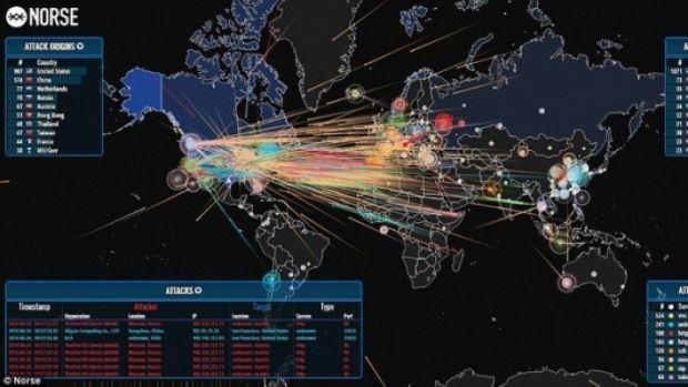 La Cyber War en temps réel