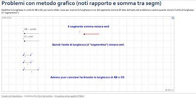 Natura Matematica: Problemi col metodo grafico (noti rapporto e somma di 2 segmenti): un aiuto alla risoluzione attraverso un applet interattivo con Geogebra