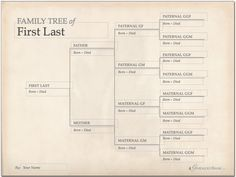 Family Tree Template Finder: Free Printable Genealogy Charts ~ This post has links to all types of Free genealogy charts including editable family trees, census info sheets for the US and Canada and research logs plus more! This free editable chart is from Genealogy Bank.