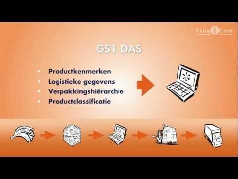 Supply Chain Management & Standaarden