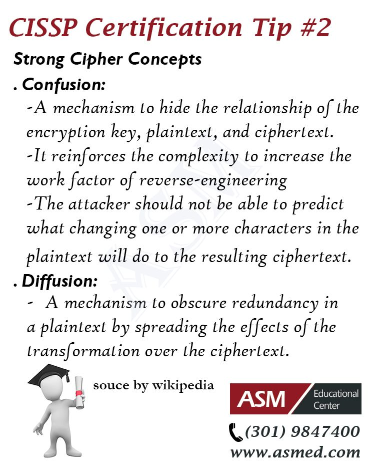 #CISSP #Certification Tip- Strong Cipher Concepts:Confusion , Diffusion . For more informations to get certified for microsoft, CompTIA A+, Network+, …