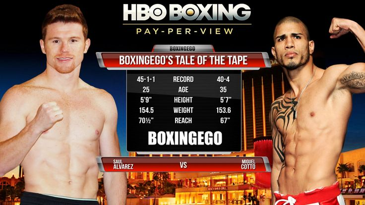 https://flic.kr/p/B2SuKk | How To Watch Cotto vs Canelo Live Stream HBO Pay Per View Nov. 21? | With the official announcement that reigning middleweight champion Miguel Cotto will face Canelo Alvarez on November 21 on HBO pay-per-view, boxing has what many will see as its true big fight for the final third of 2015. How can watch the fight Live Stream HD not going to Mandalay Bay Events Center, Las Vegas, Nevada. One thing I can easily say that you are in the right place now to watch it…
