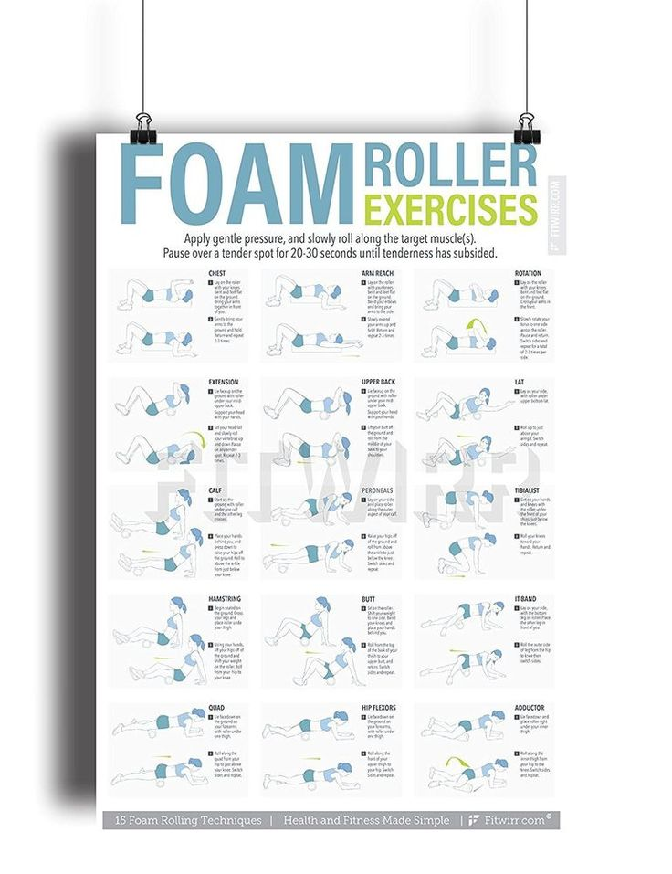 """Foam Roller Exercise Poster 24""""X36"""" Full COLOR WORKOUT POSTER - Fitness Chart"""