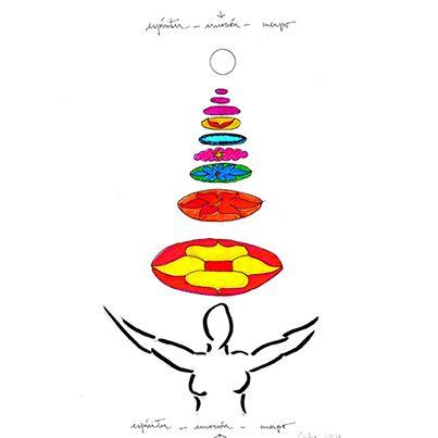 Esta imagen surge durante una canalización con la especialista chilena Dinette Paredes. Al meditar se aúnan la emoción, el cuerpo físico y el sutil. De este modo, el sentir se transmuta en materia, pasa a manifestarse en el Universo, y entonces es… #sueños #meditacion #busqueda