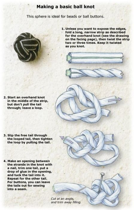 Ball knot, useful for making fabric beads