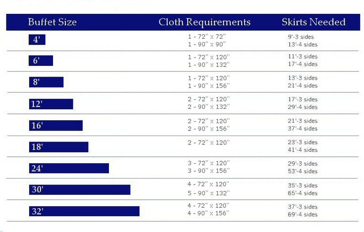 Tablecloth Size Chart : linen sizing chart rectangle or banquet table linen sizing chart ...
