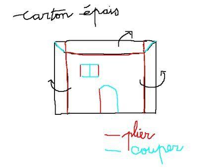 explication_maison1