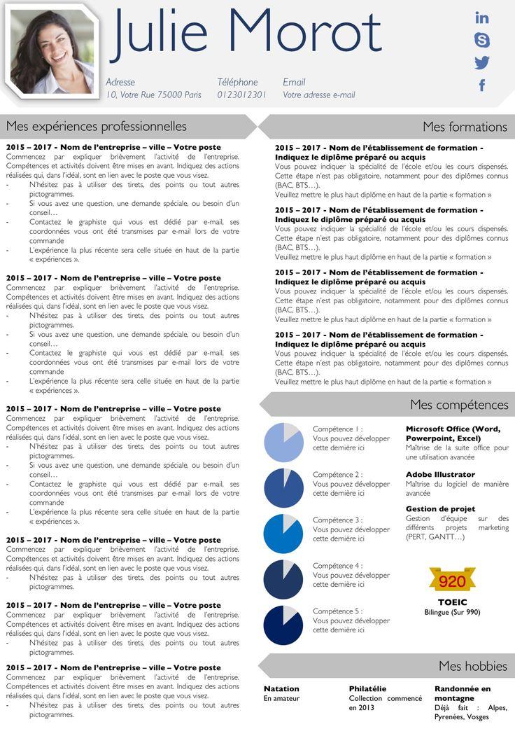 modele cv avec tableau competences