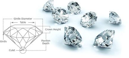 Buy loose diamonds online in Cape Town, South Africa | New Star Diamonds
