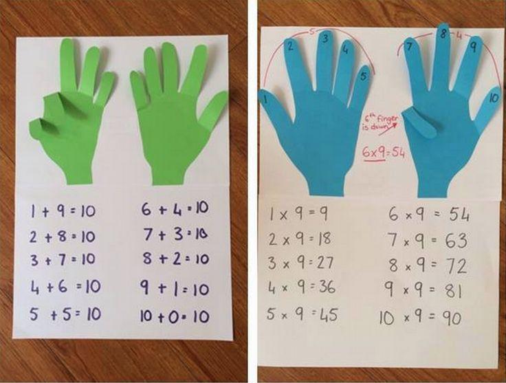 maths-ideas-for-kids-.png 900×682 pixels
