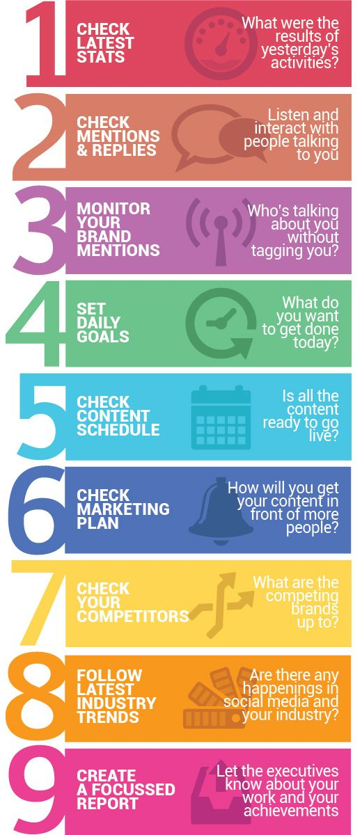 """ 9 Social Media Tasks To Do at the Start of Your Working Day http://locowise.com/blog/9-social-media-marketing-to-dos-to-kickstart-your-day """