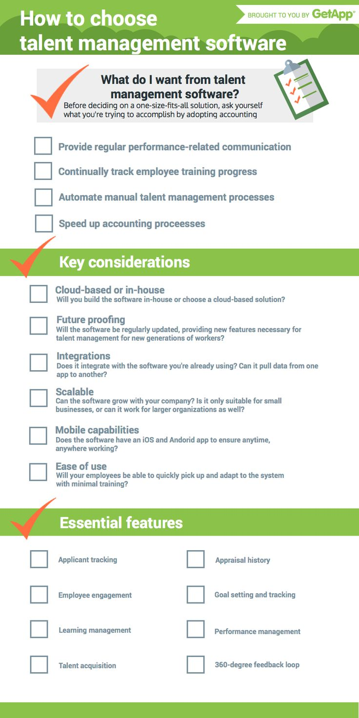 What to Look for When Choosing Talent Management Software: A Handy Checklist