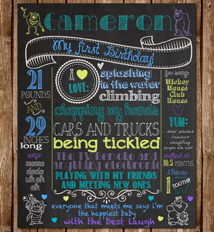 Customized Chalkboard Poster Sign For Birthday Party. Menu Of Services Template. Wells Fargo Graduate Loan. Valentine Poster Ideas. Who Knows Mommy Best Game. Meeting Invitation Email Template. Gender Reveal Invitations Template. Family Emergency Plan Template. Class Registration Form Template